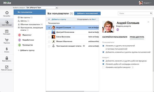 Управление коммуникациями проекта
