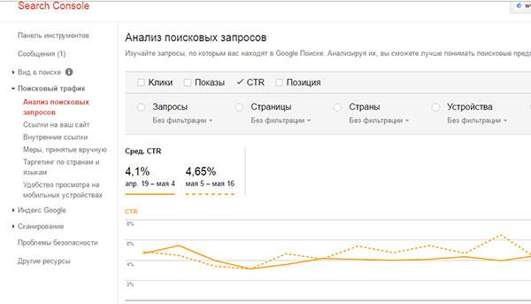 Анализ поисковых запросов в гугл