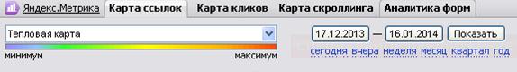 Карта кликов Яндекс Метрика
