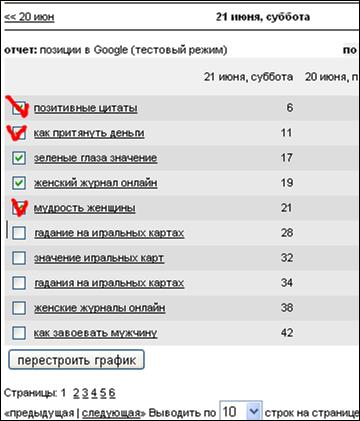 Позиции в Гугле