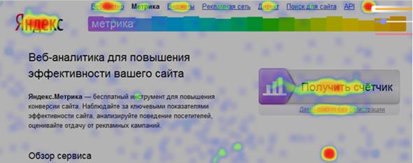 Тепловая карта Яндекс Метрики