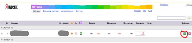 Яндекс метрика: цели и события.