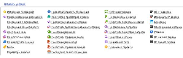 Параметры для анализа сайта